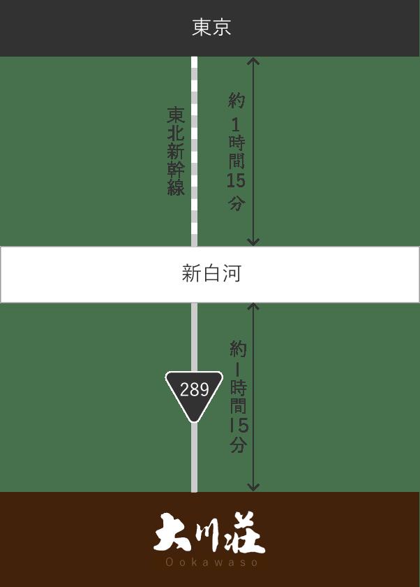 新幹線+レンタカーご利用の場合